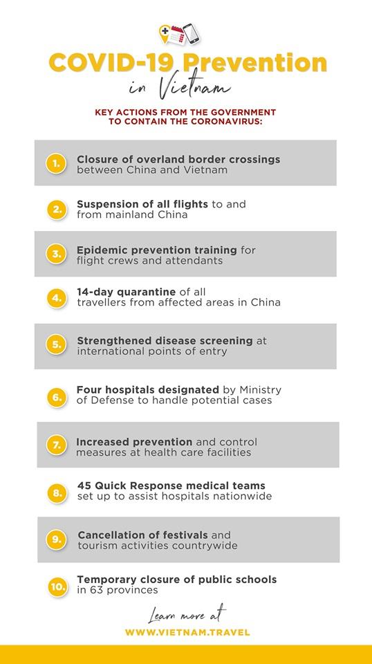 Coronavirus in Vietnam -5
